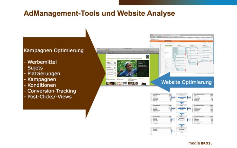 Unterschied Web Analytics und AdServer