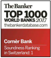 The Banker «Top 1000 World Banks 2017»