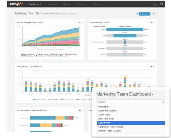 100 % individualisierbares Dashboard bei HubSpot. Fokus auf Strategie, Performance und Optimierung. Verwaltung ist durchstrukturiert und auf Effizienz getrimmt.
